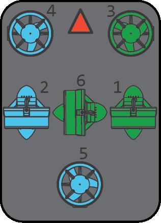 Build ArduSub · GitBook