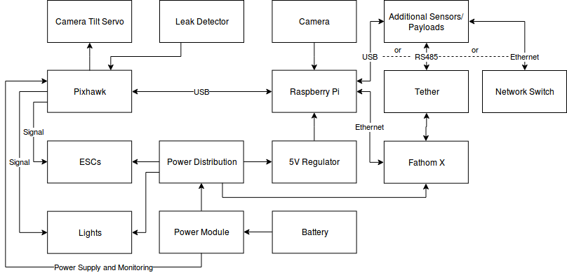 Components · GitBook